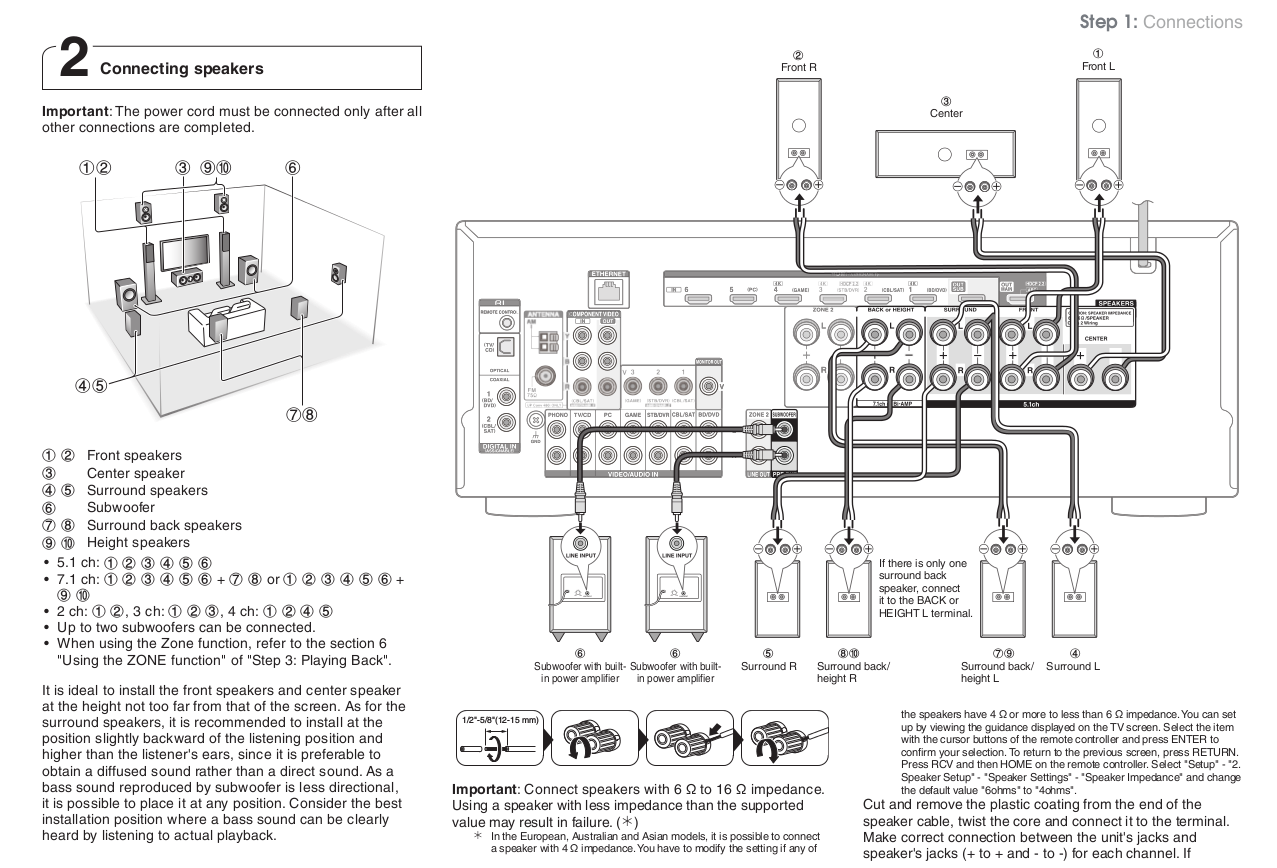 Onkyo Receiver Hookup Diagram