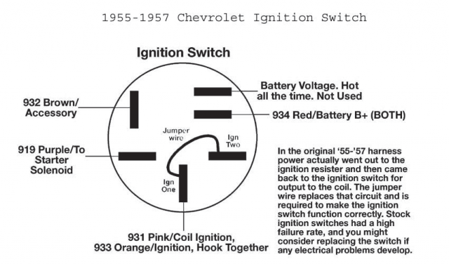 painless-wiring-diagram-55-chevy-7  Chevy Fuse Box Wiring Diagram on msd ignition,