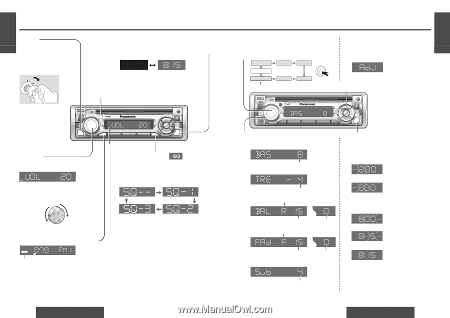 Panasonic Cq C7301U Wiring Diagram from diagramweb.net