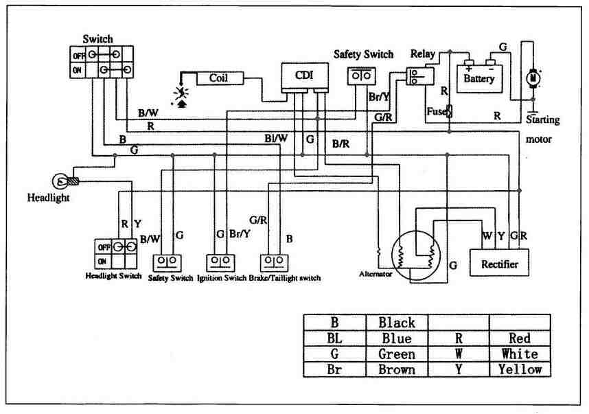 ☑ 110 panther quad wiring diagram xl hd quality ☑ booch-ood.twirlinglucca.it  diagram database - twirlinglucca.it
