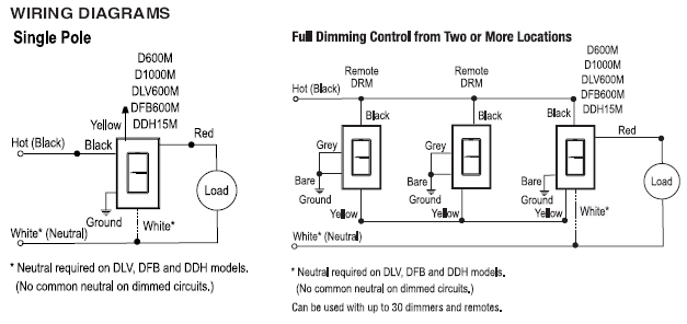 Pass And Seymour Dimmer Wiring Diagram
