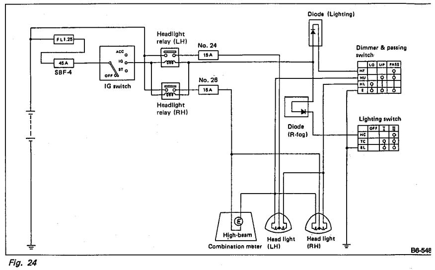 Peterson Smart Strobe Wiring Diagram