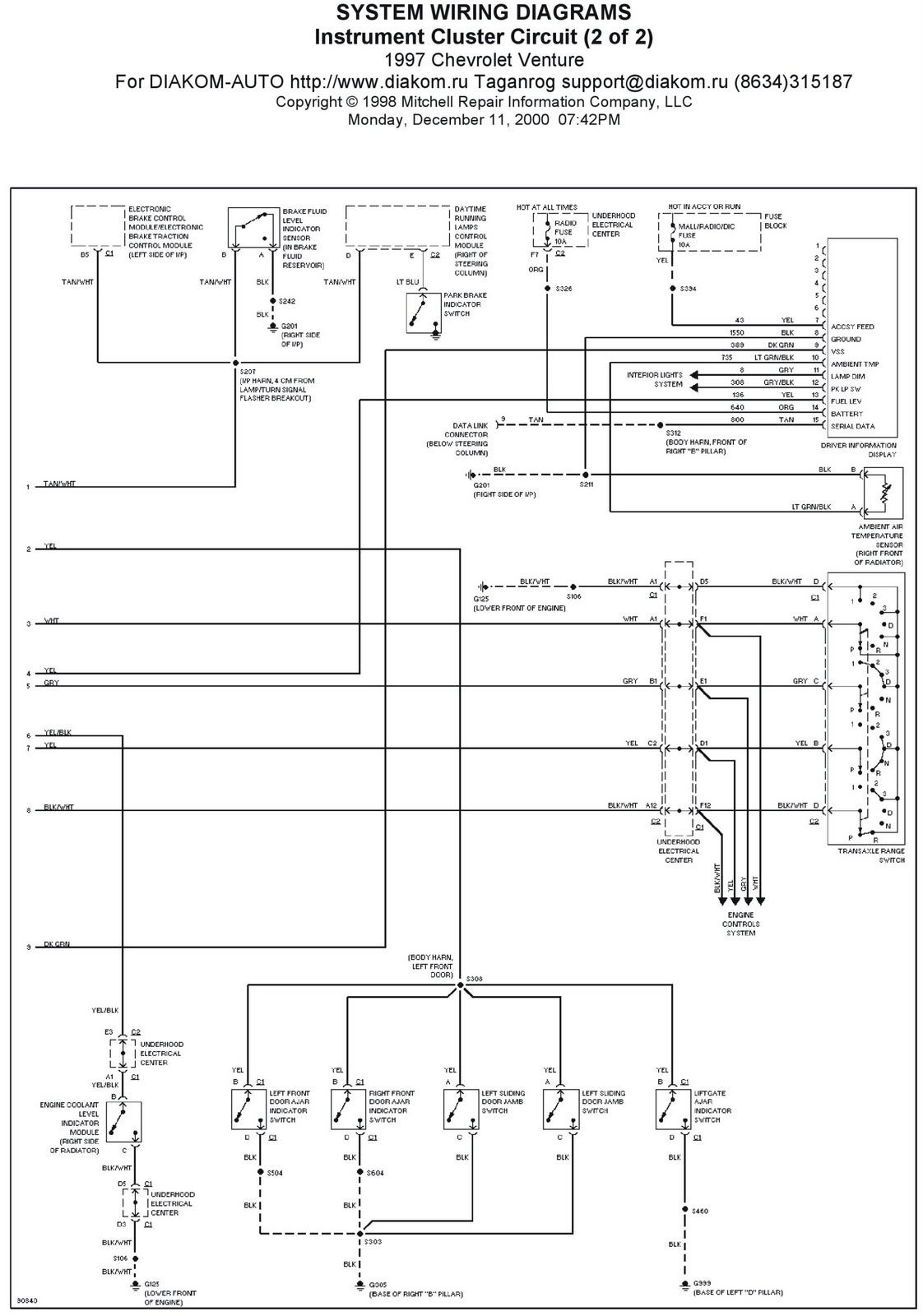 Peugeot 508 Wiring Diagram For The Instrument Cluster