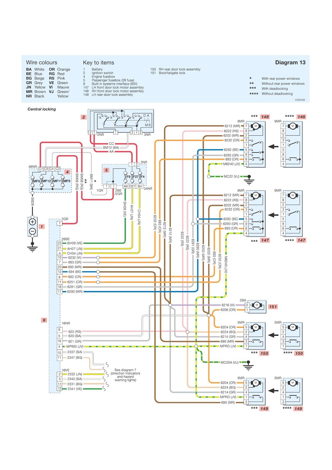 Peugeot Partner Towbar Wiring Diagram