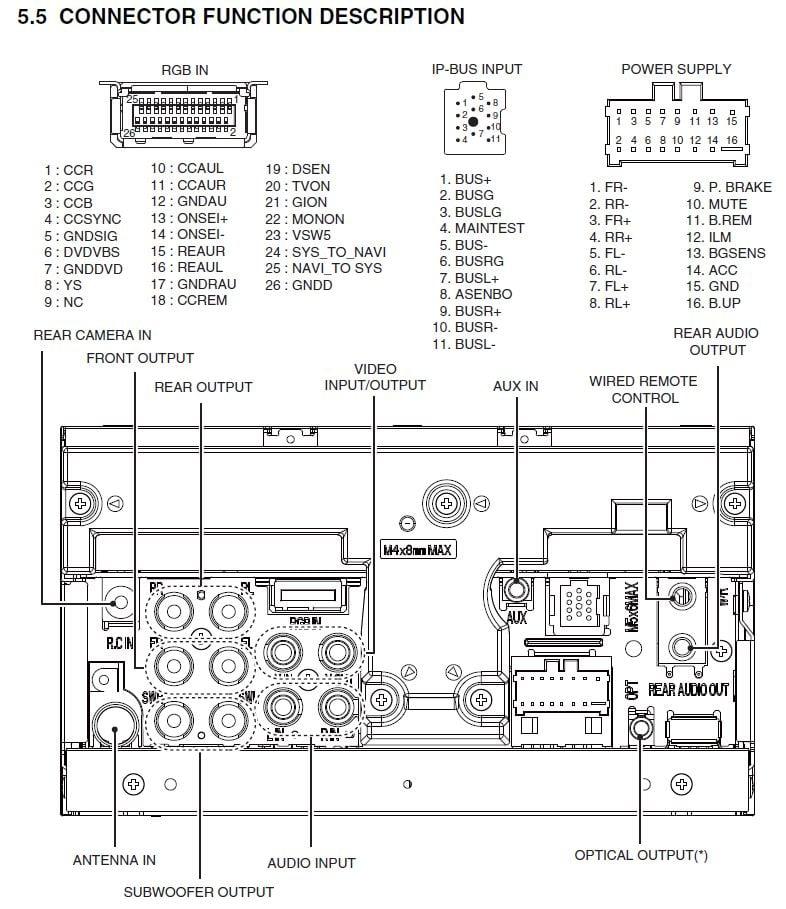 Astounding Pioneer Wiring Navi 2 Basic Electronics Wiring Diagram Wiring Digital Resources Remcakbiperorg