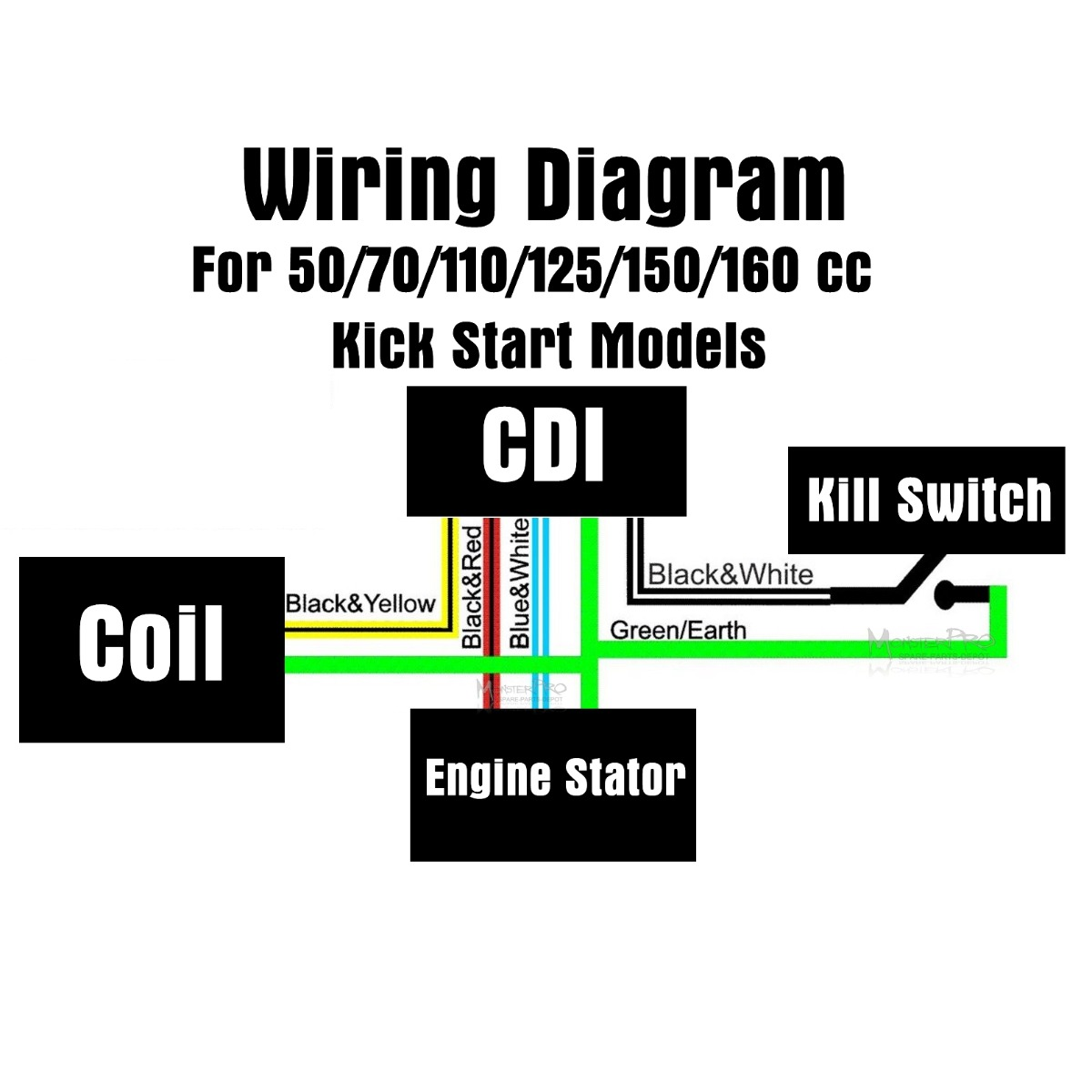 Pitster Pro 140 Wiring Diagram