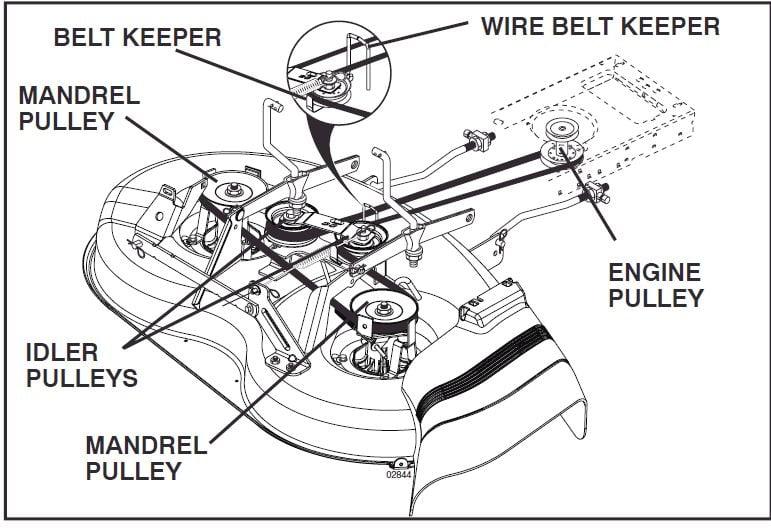 poulan pro riding mower drive belt diagram