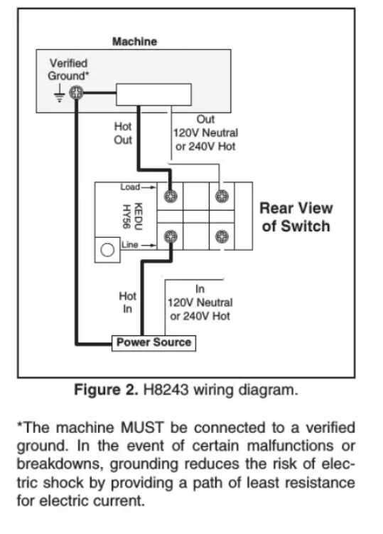 Powertec 71007 Wiring Diagram