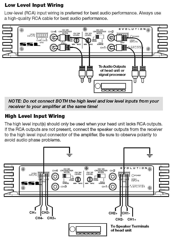 Pyle Plmpa35 Wiring Diagram