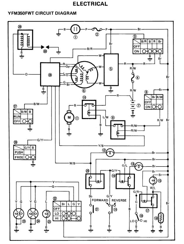 Chinese 90Cc Atv Wiring Diagram from diagramweb.net