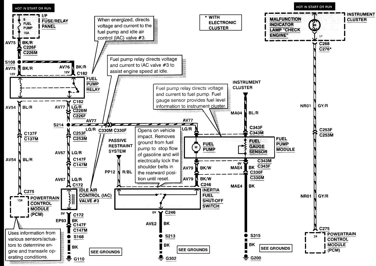 DIAGRAM] 1993 Mercury Villager Radio Wiring Diagram FULL Version HD Quality Wiring  Diagram - 111120.ACCNET.FRaccnet.fr