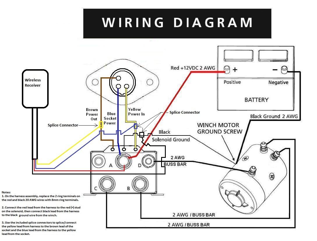 Ramsey Winch Solenoid Wiring
