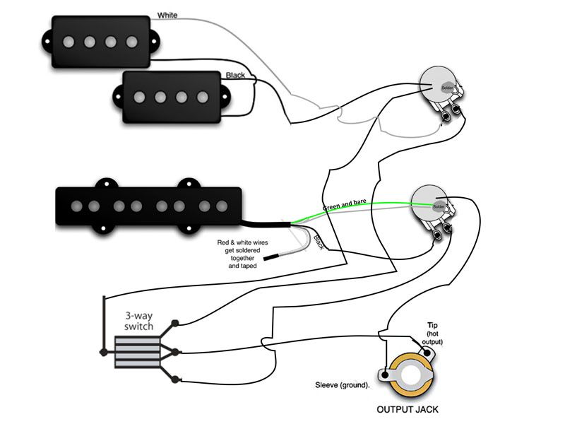 Razor Ssp Guitar Pickup Wiring Diagram
