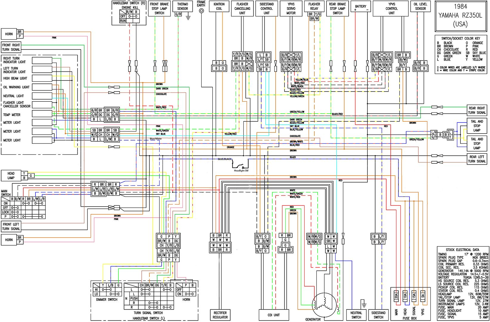 Rd350lc Wiring Diagram