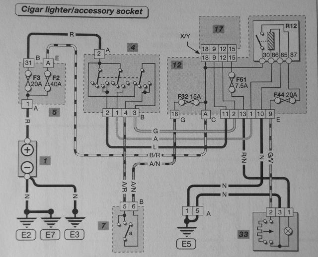 renault clio 2 wiring diagram download  fuse box diagram