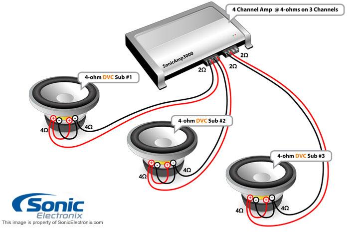 Rockford Fosgate P3 Wiring Diagram from diagramweb.net
