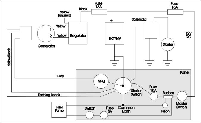 free download pickup wiring diagrams rotax 503 2 stroke ignition    wiring    diagram  rotax 503 2 stroke ignition    wiring    diagram
