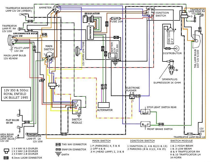 Royal Enfield Continental Gt Wiring Diagram