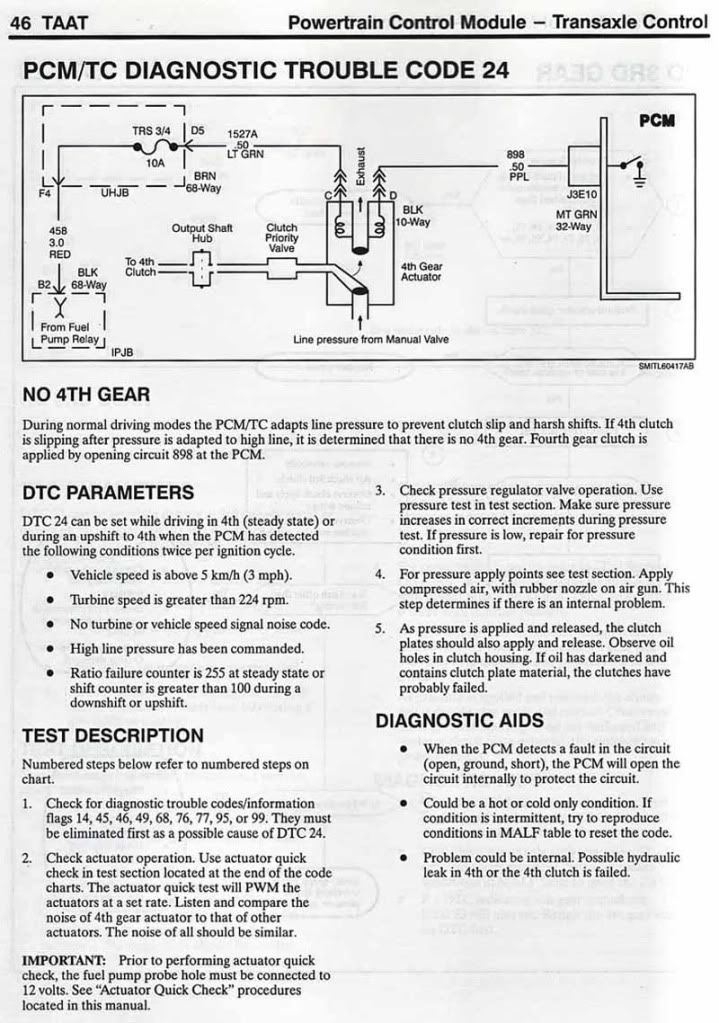 Saturn Sl1 1996 Taat 4th Gear Wiring Diagram