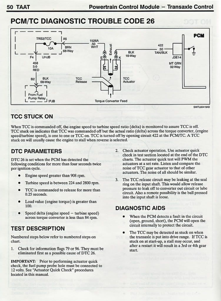 Saturn Sl1 1996 Taat 4th Gear Wiring Diagram