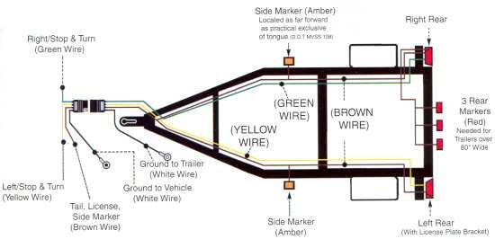 Security Traveler 5th Wheel 12v Wiring Diagram on