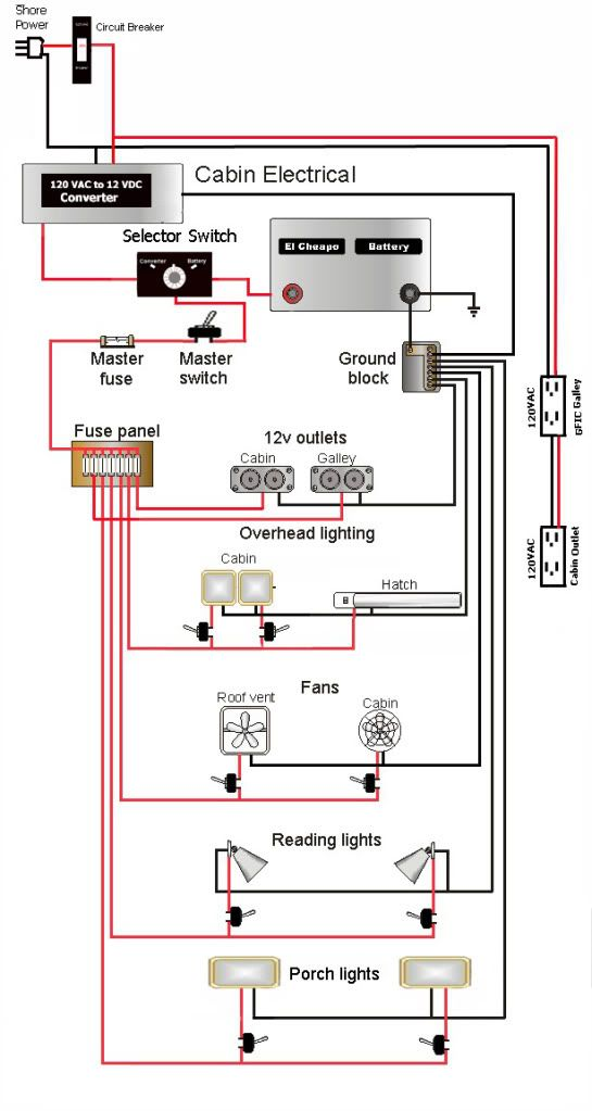 security-traveler-5th-wheel-12v-wiring-diagram-3 R Vision Th Wheel Wiring Diagram on