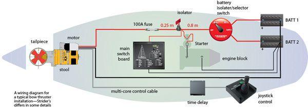 DIAGRAM] Mercury Thruster Plus Wiring Diagram FULL Version HD Quality Wiring  Diagram - 175338.BUNDESTAGGER.DE175338.bundestagger.de