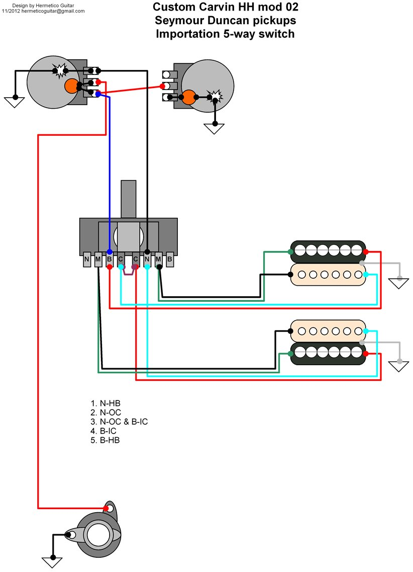 Guitar Wiring Diagram 3 Way Switch : simple guitar pickup wiring diagram 2 humbuckers 3 way blade switch ~ Russianpoet.info Haus und Dekorationen