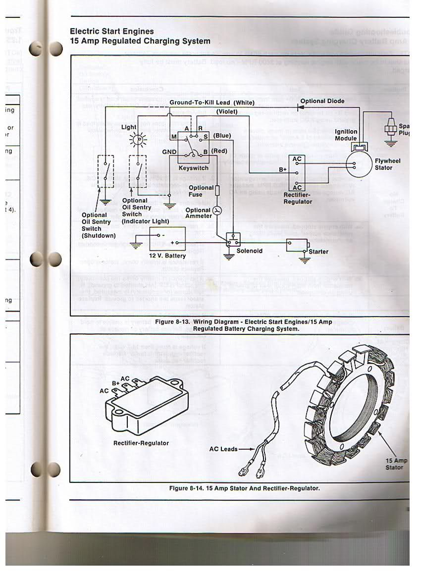 Simplicity With Kohler Engine Model Cv15s Wiring Diagram