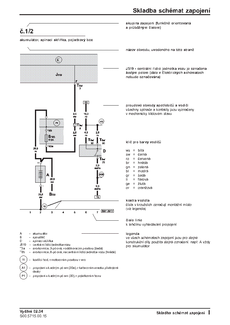 Skoda Octavia Mk2 Wiring Diagram