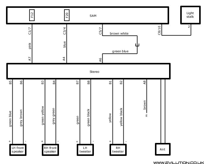 Smart Car Highline Radio Wiring Diagram