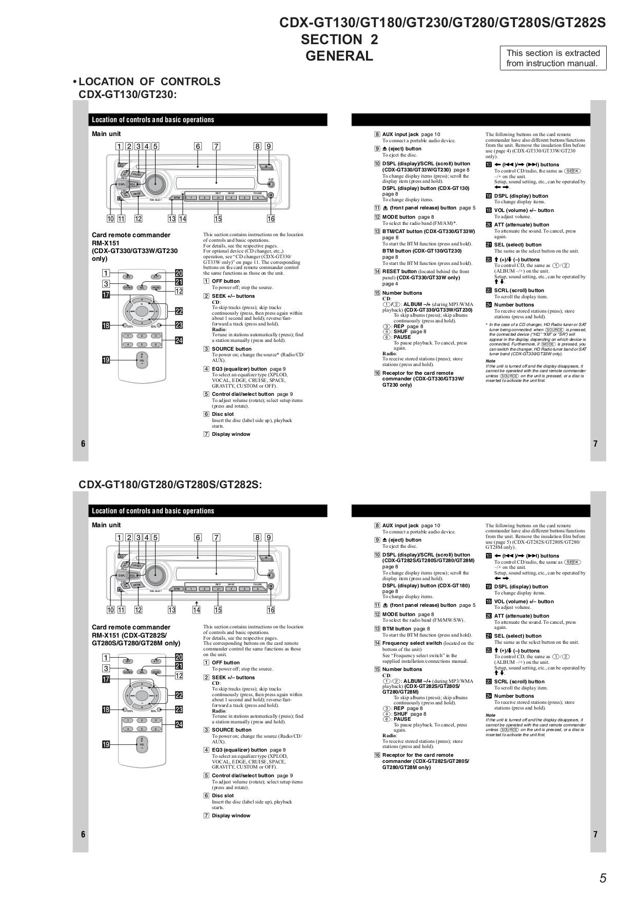 Sony Cdx Gt520 Wiring Diagram