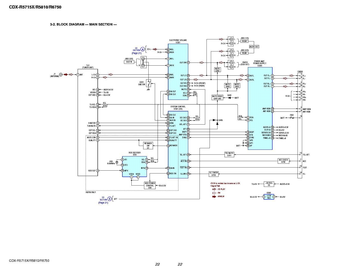 Sony Cdx F5710 Wiring Diagram from diagramweb.net