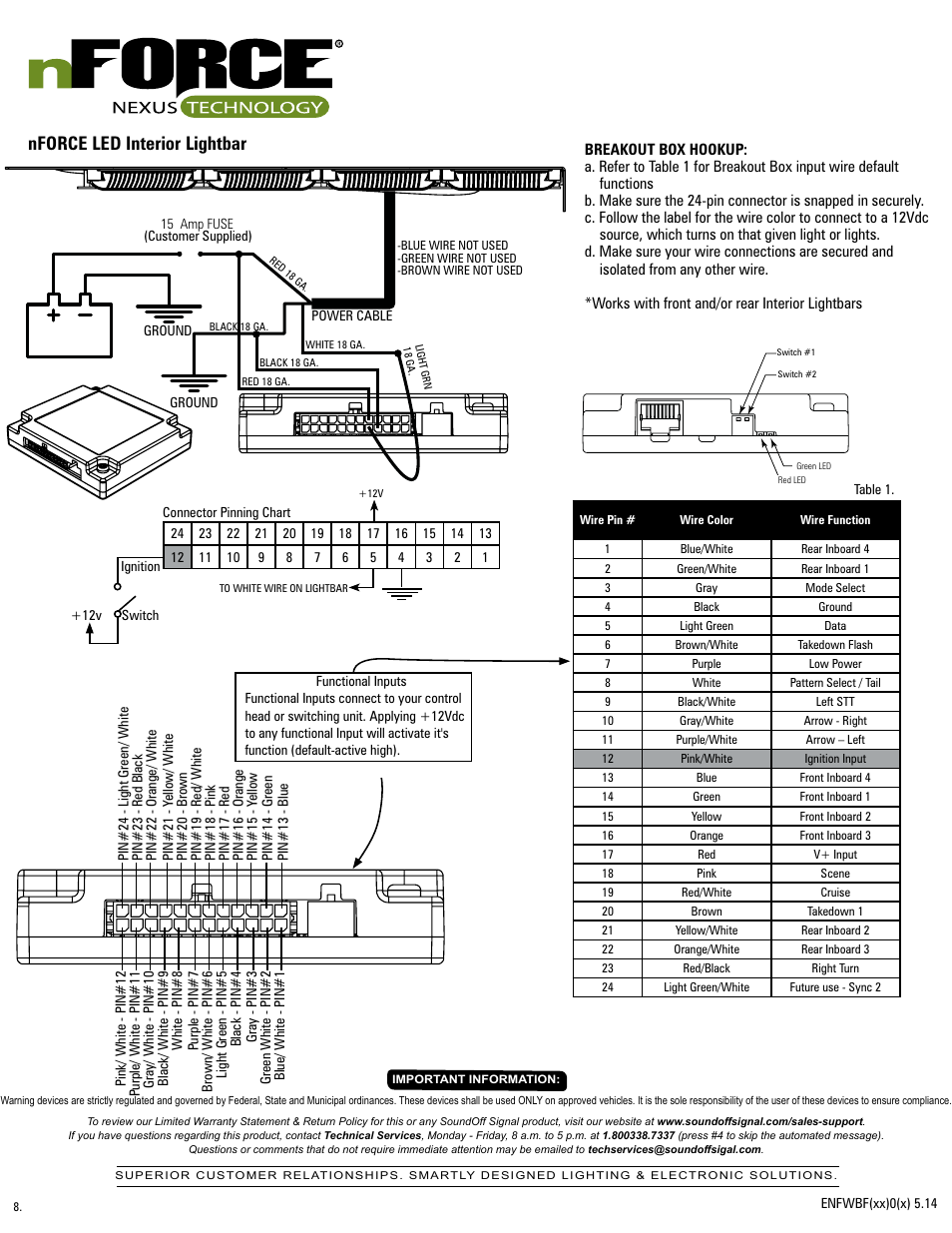 Soundoff Etda380r Wiring Diagram