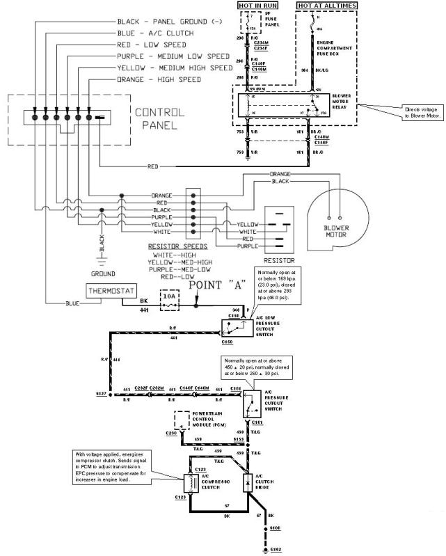 Diagram F53 Chassis Wiring Diagram Full Version Hd Quality Wiring Diagram Diagramsfuhr Dolcialchimie It
