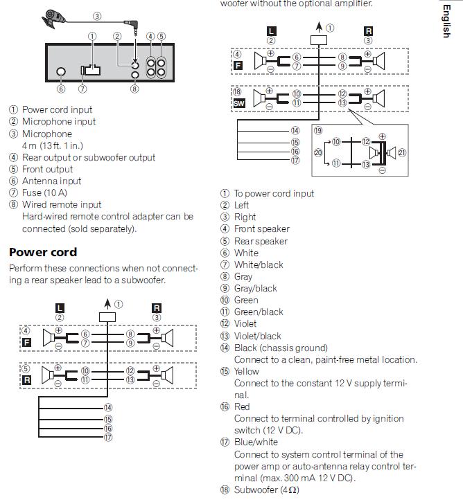 Diagram Diagram Pioneer Wiring Deh X1900ub Full Version Hd Quality Deh X1900ub Playdiagrams Belen Rodriguez It
