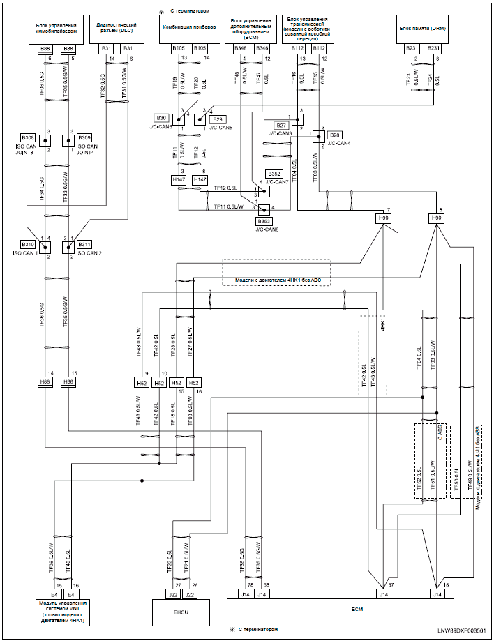Square D Contactor Wiring Diagram