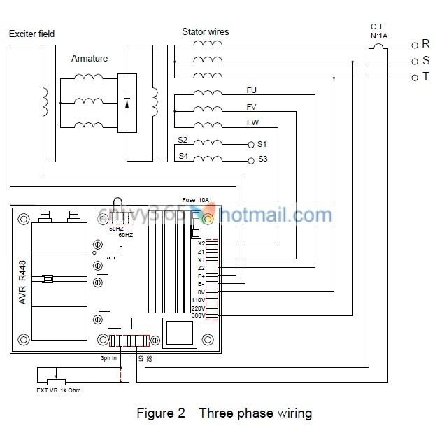 stamford newage wiring diagrams stamford alternator wiring diagrams pdf