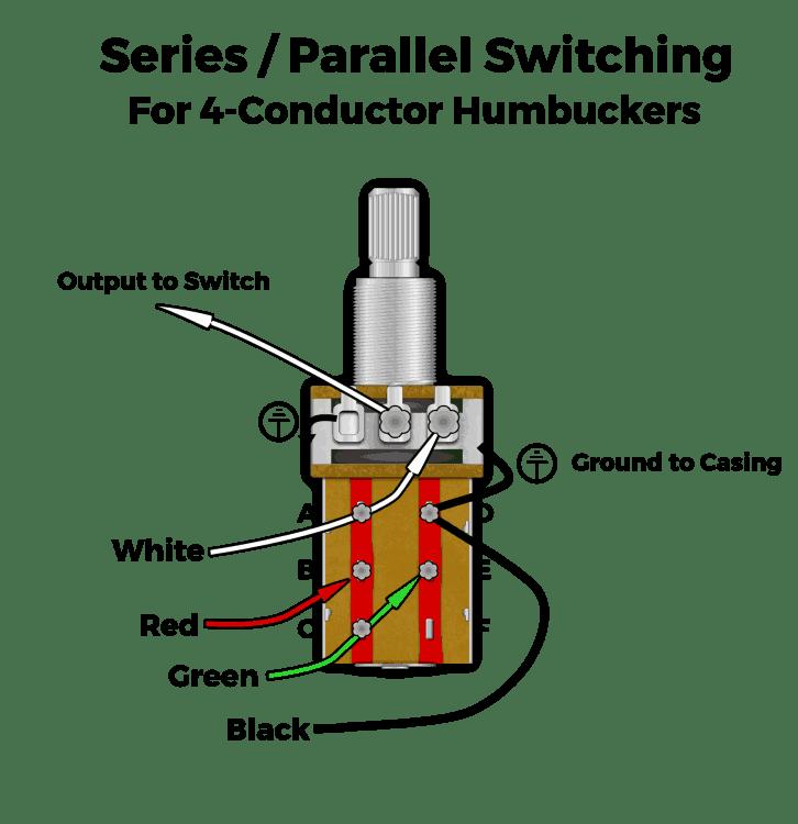 [SCHEMATICS_4US]  Push Pull Pot Wiring Diagram Free Download - Wiring Diagrams | Free Download Gio N427 Wiring Diagram |  | Osteopathie für Pferde