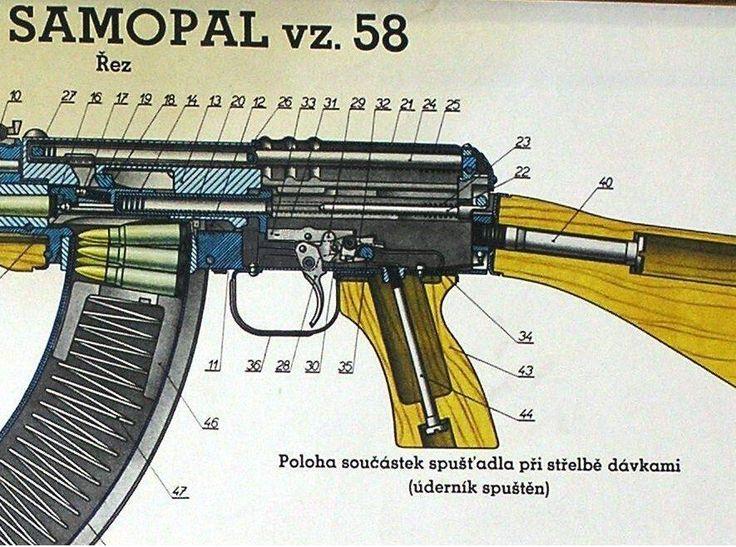 Striker Fired Pistol Diagram