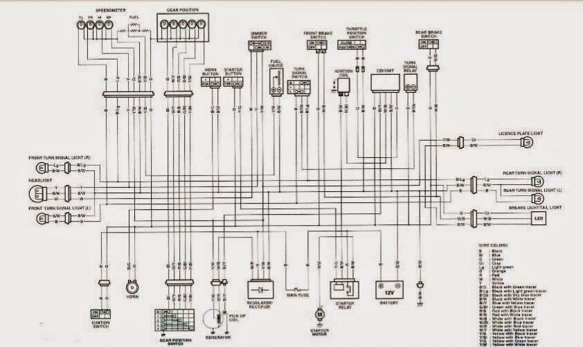 Suzuki Smash 110 Wiring Diagram