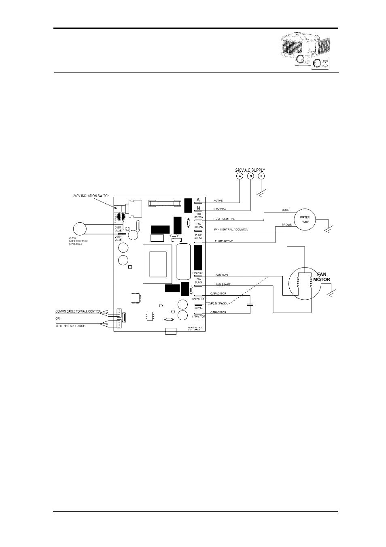 Braemar Air Conditioner Wiring Diagram Cb750k Wiring Harness Jaguars Tukune Jeanjaures37 Fr