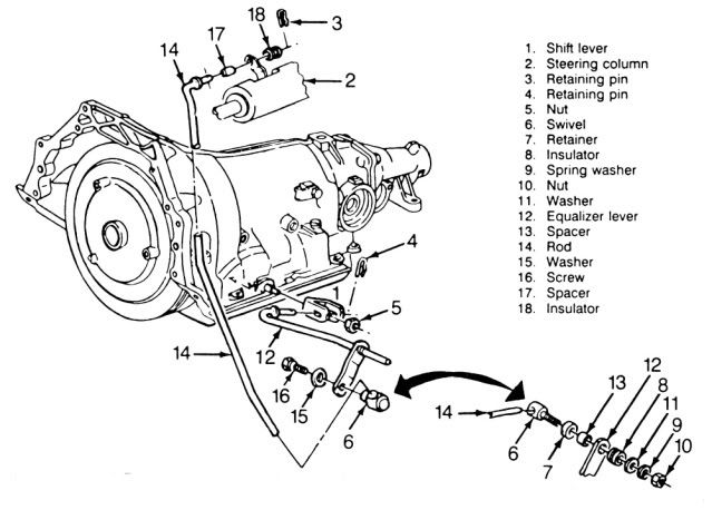 Th350 Transmission Diagram