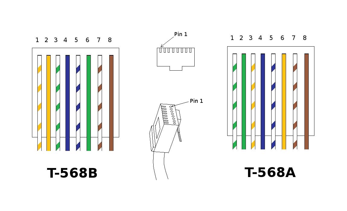 Tia 568a Wiring Diagram