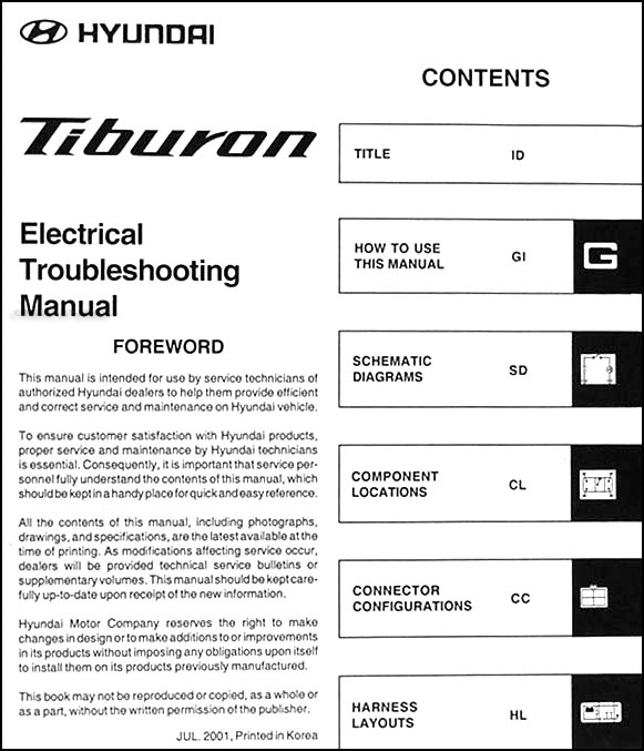 2003 Hyundai Tiburon Wiring Diagram Database