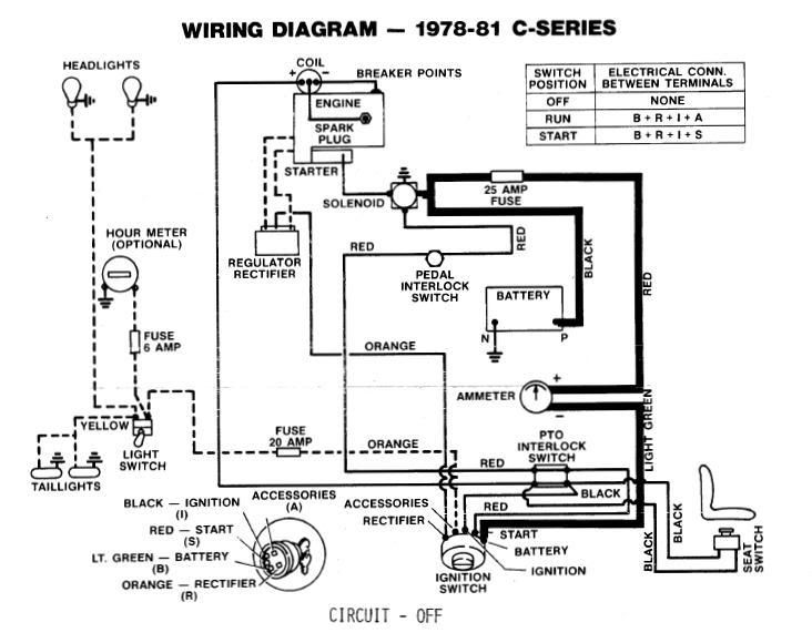 Toro 244-h Ignition Wiring Diagram on