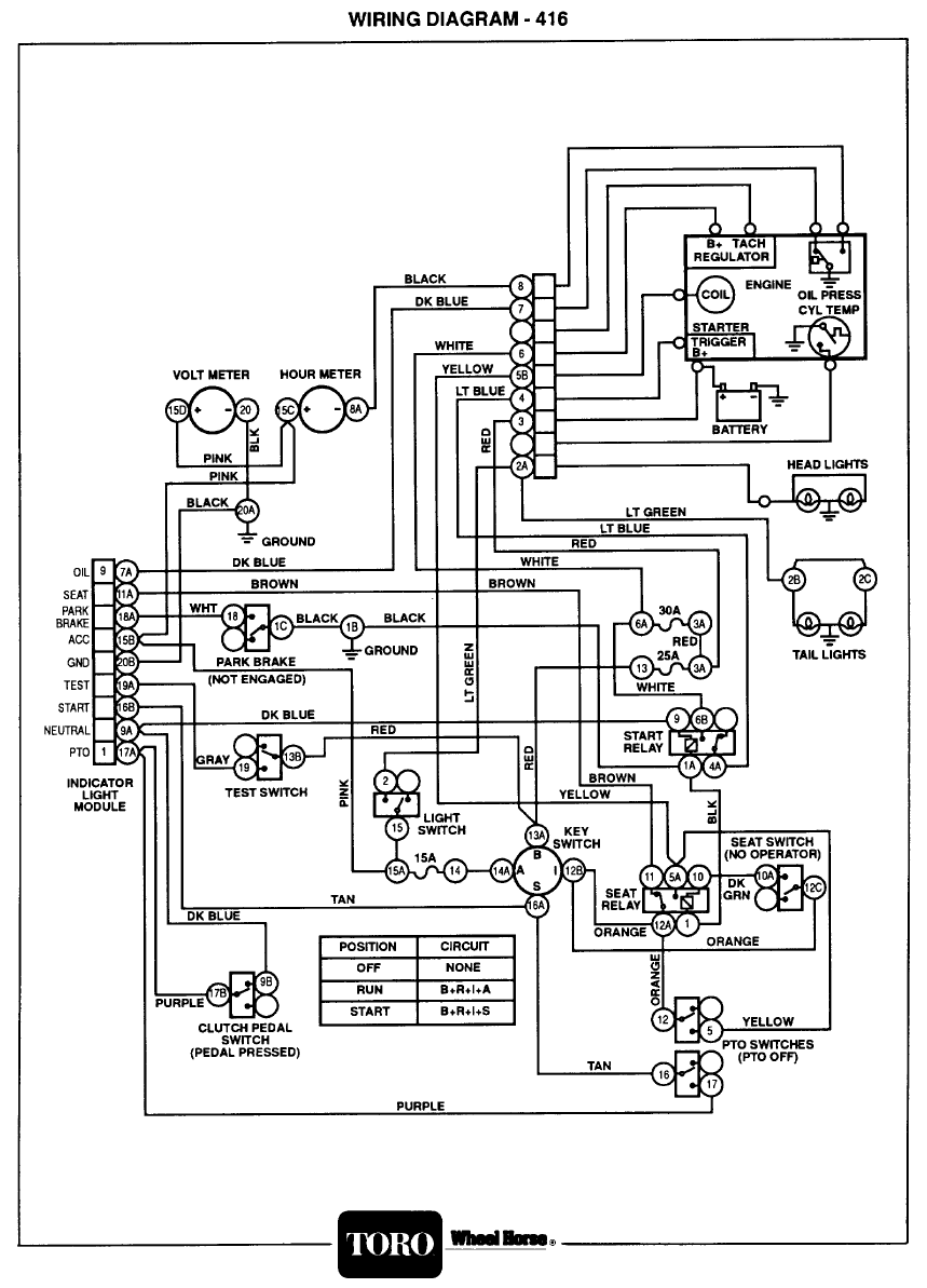 long tractor ignition switch wiring diagram toro 244 h    ignition       wiring       diagram     toro 244 h    ignition       wiring       diagram