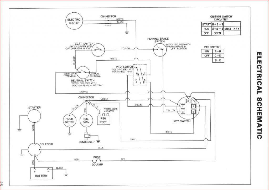 Diagram  Toro Workman Wiring Diagram Full Version Hd Quality Wiring Diagram