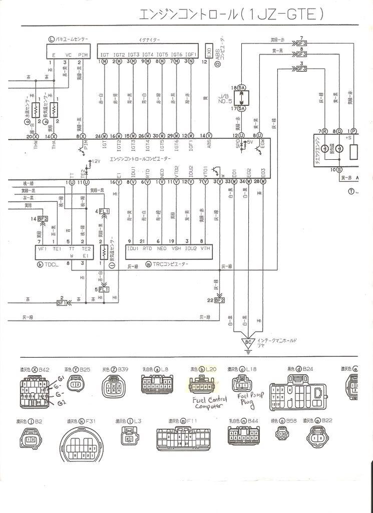 Toyota Mark2 1996 Jzx90 Wiring Diagram