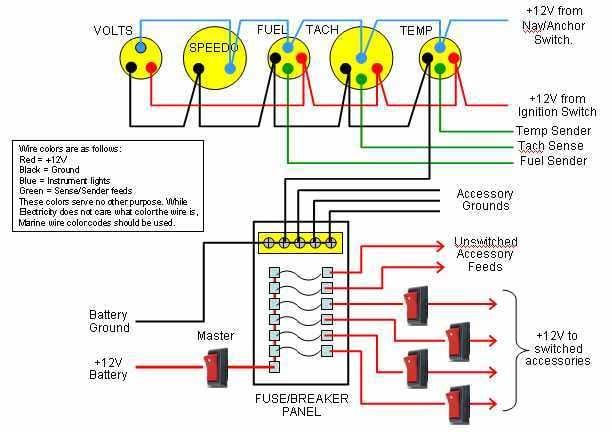 Tracker Pro Guide V16 Fuel Gauge Wiring Diagram on